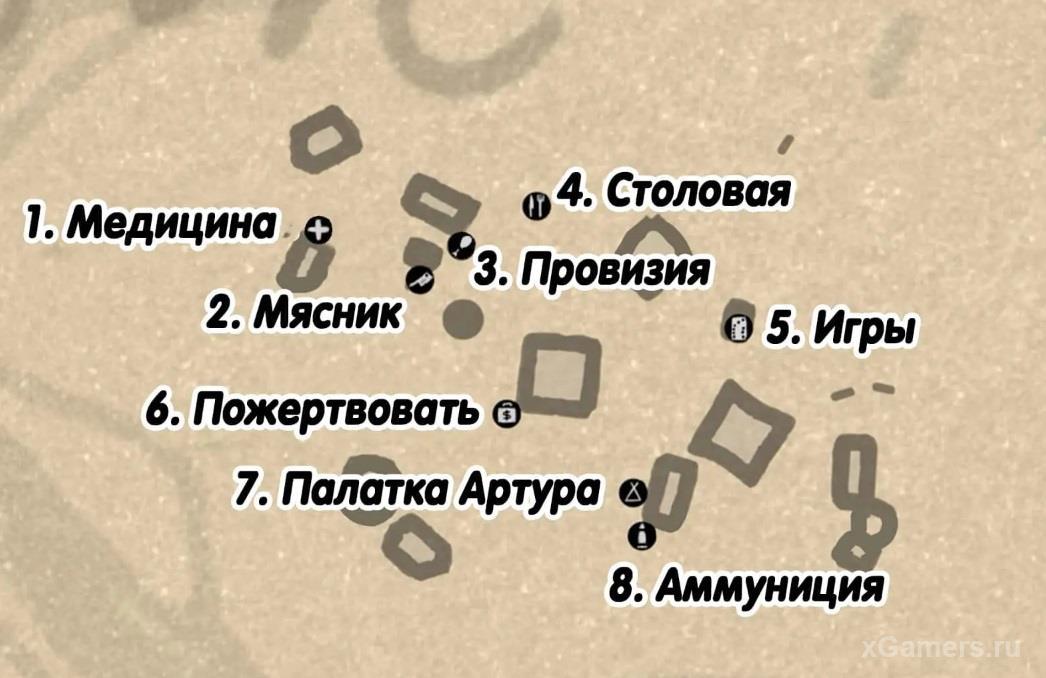Карта лагеря с обозначениями в RDR 2